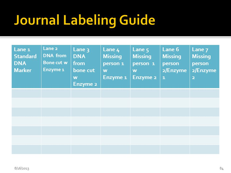 Journal Labeling Guide