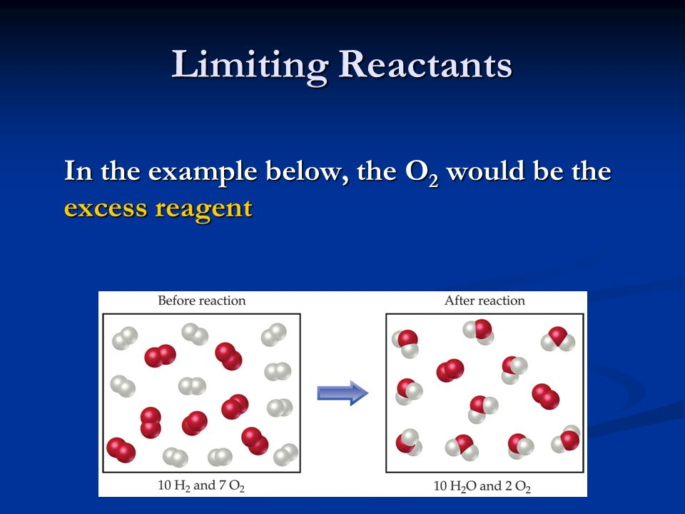 Limiting Reactants In the example below, the O2 would be the excess reagent