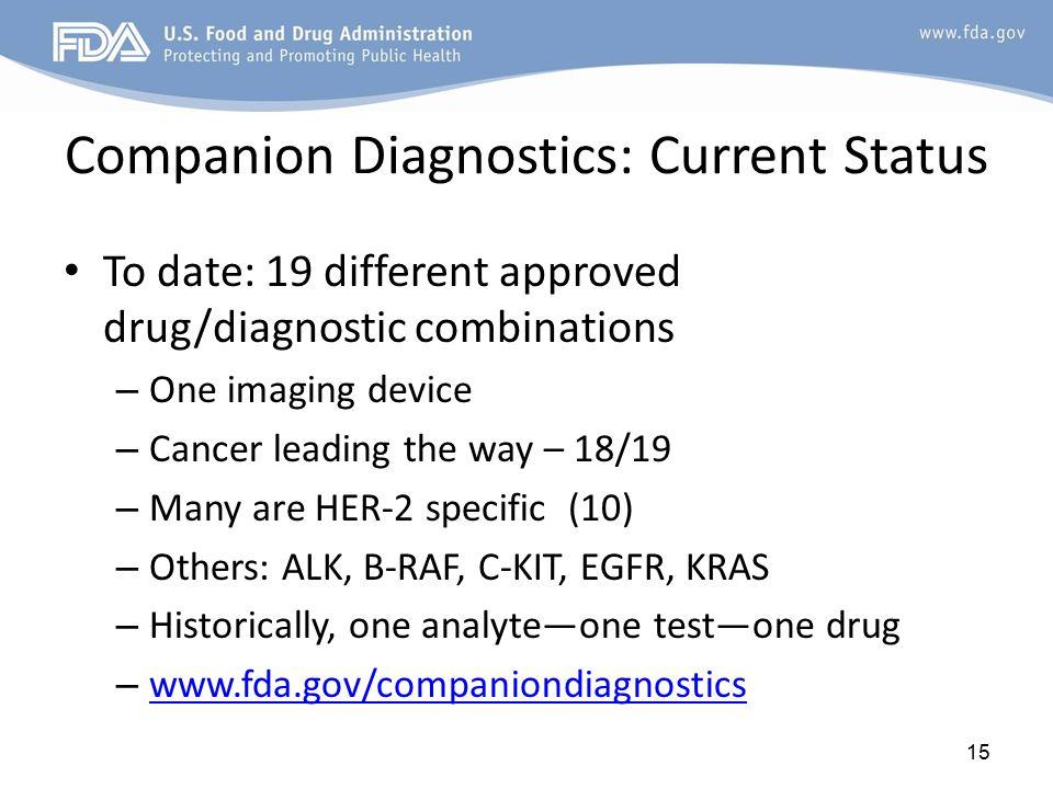 Companion Diagnostics: Current Status