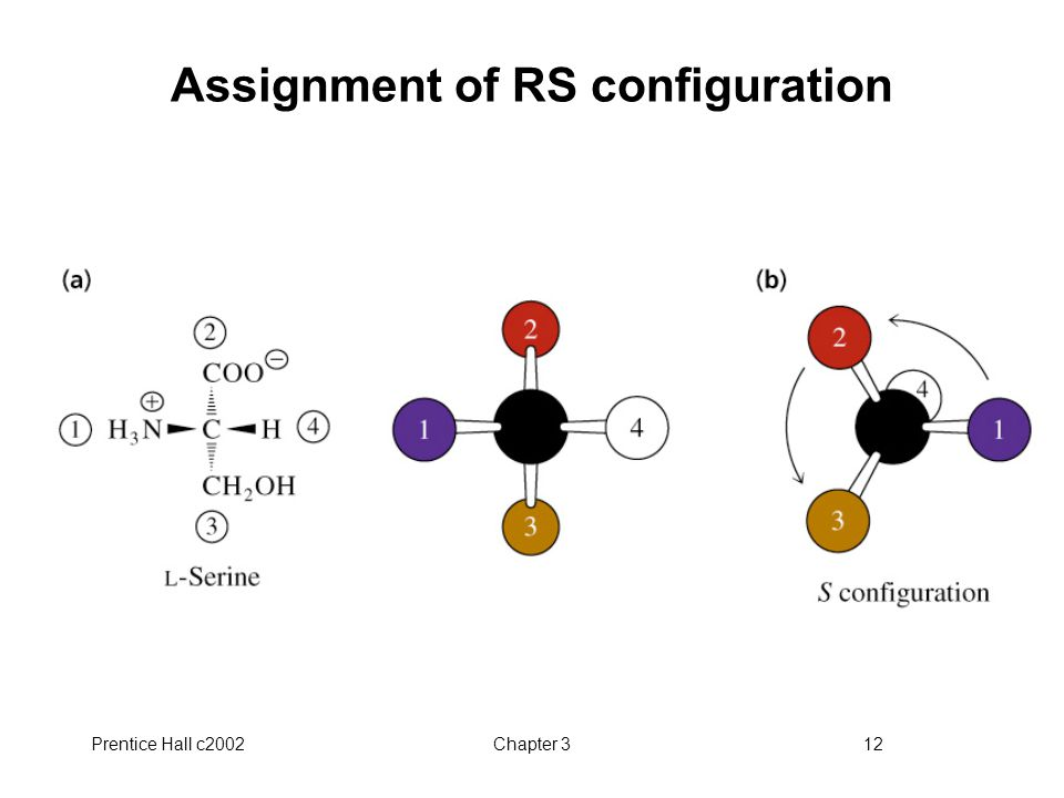 Assignment of RS configuration
