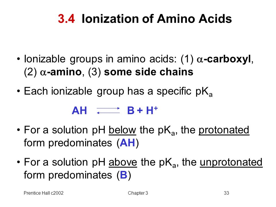 3.4 Ionization of Amino Acids