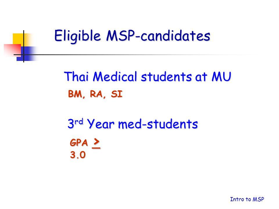 Eligible MSP-candidates