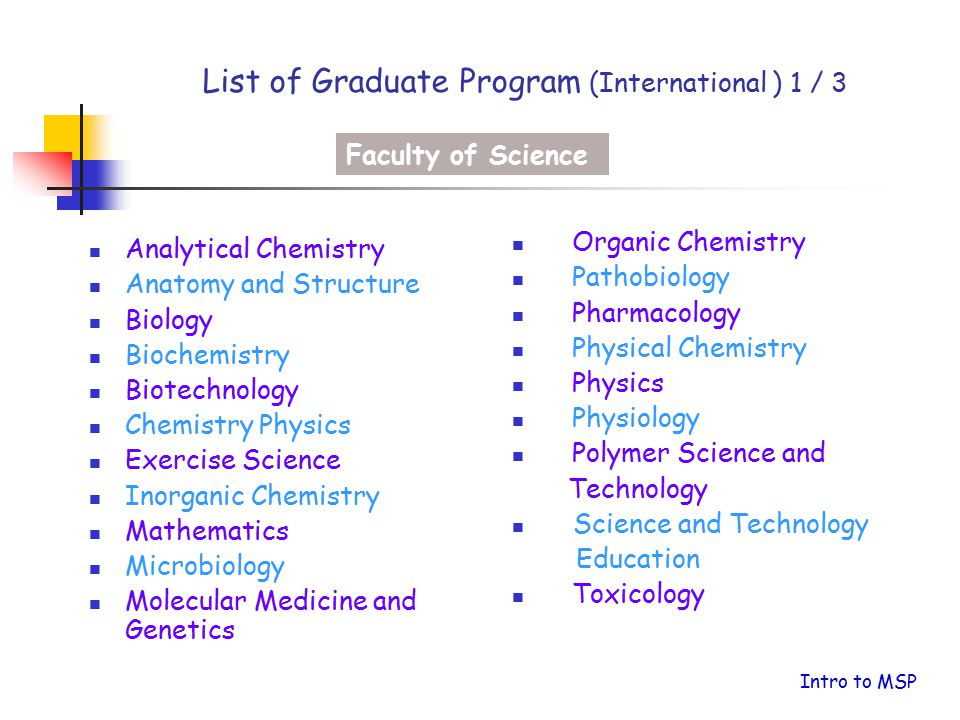 List of Graduate Program (International ) 1 / 3