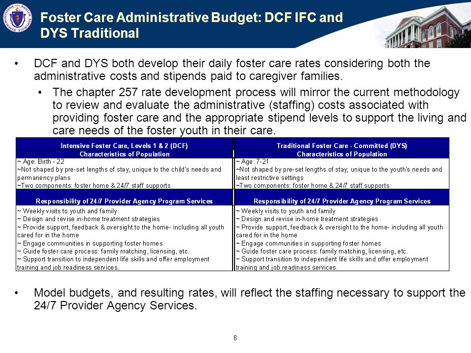 Foster Care Administrative Budget: DCF IFC and DYS Traditional