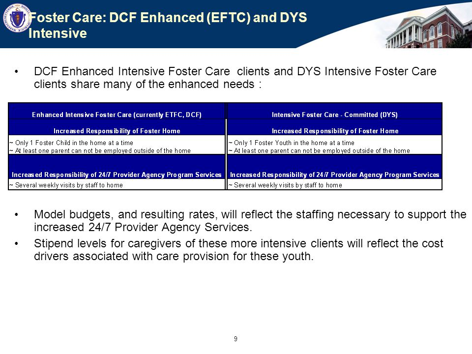 Foster Care: DCF Enhanced (EFTC) and DYS Intensive