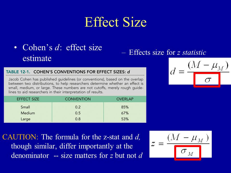 Effect Size Cohen's d: effect size estimate