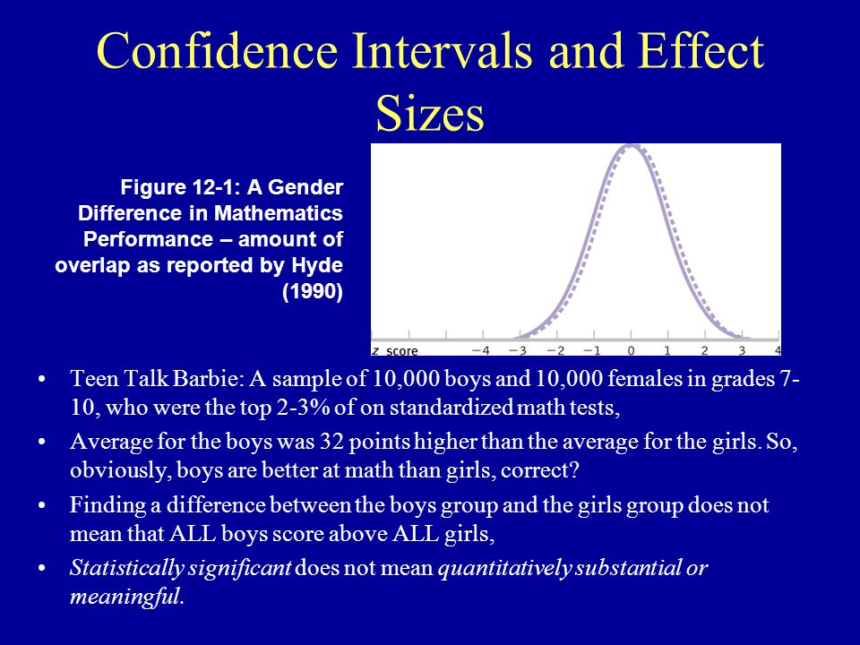 Confidence Intervals and Effect Sizes