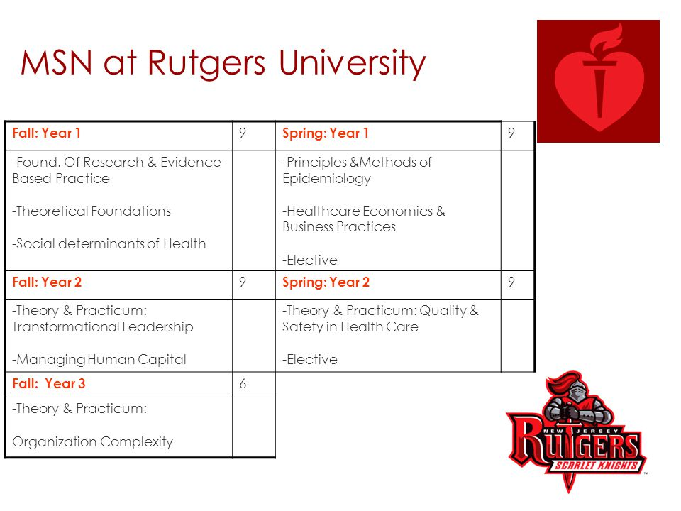 MSN at Rutgers University