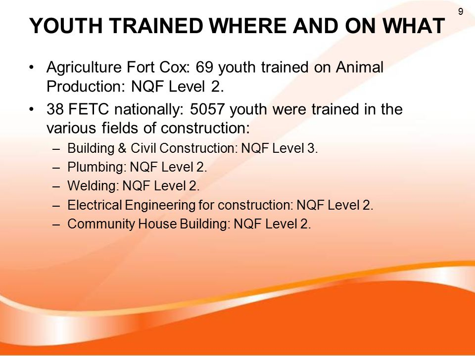 YOUTH TRAINED WHERE AND ON WHAT