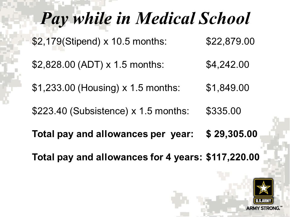 Pay while in Medical School