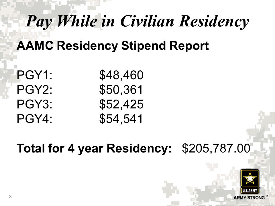 Pay While in Civilian Residency