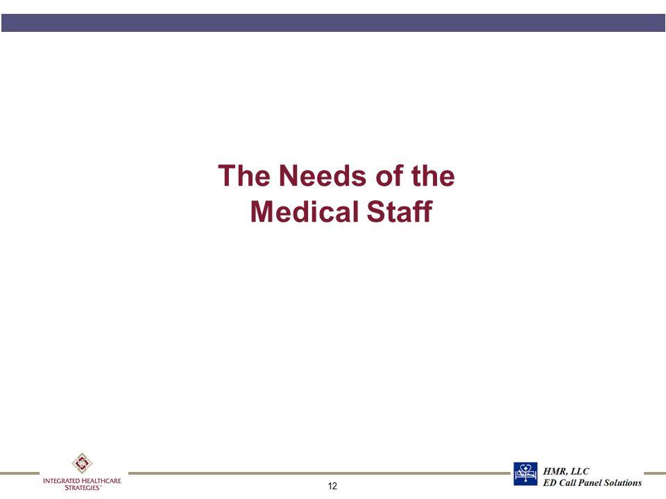 ED Call Panel/Medical Staff Analysis: Interviews
