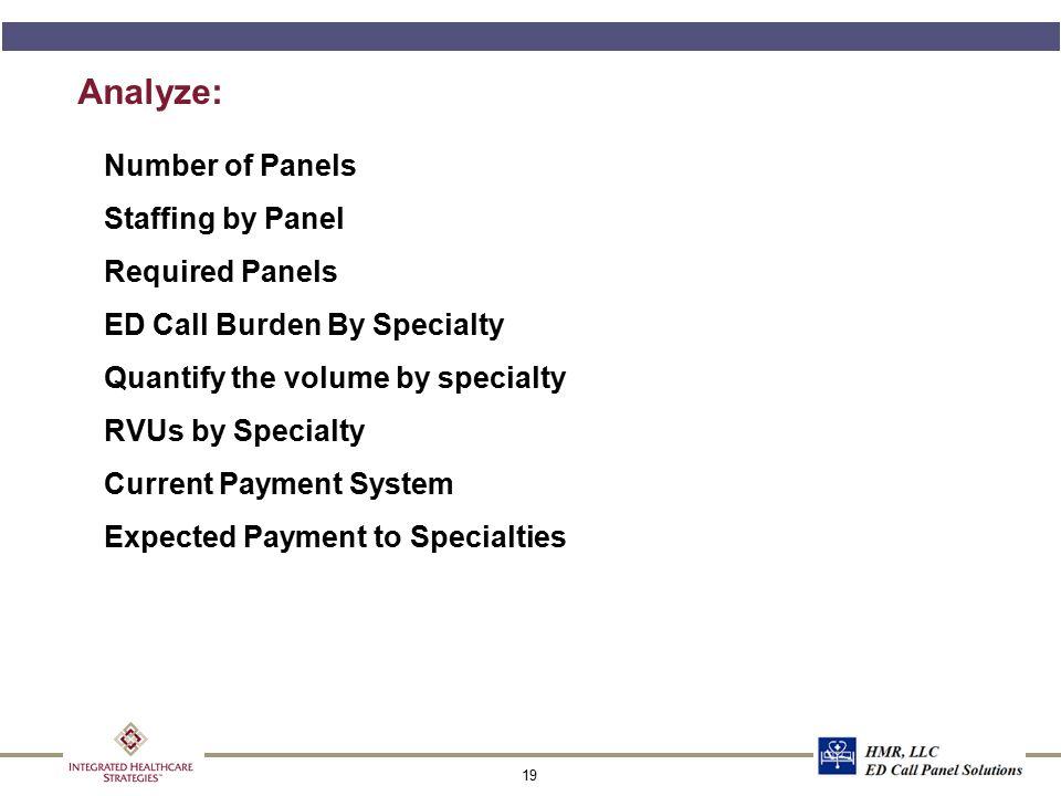 Hospital Statistics Overview (FY2008)