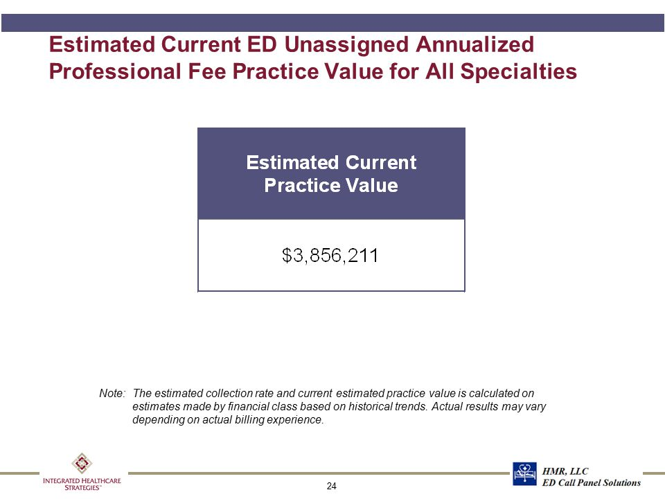 Monthly Average ED Unassigned Specialty Cases and RVUs Delivered