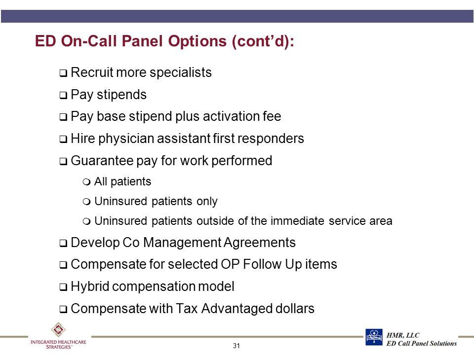 Options: Remove Irritants of Call