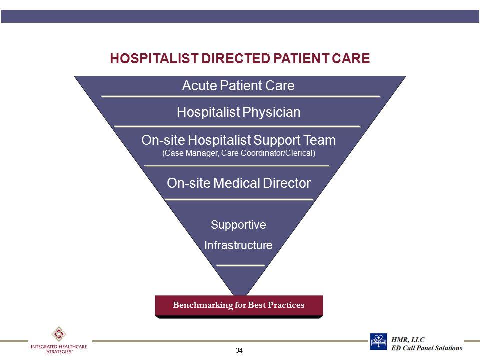 Options: Specialty Hospitalist Programs