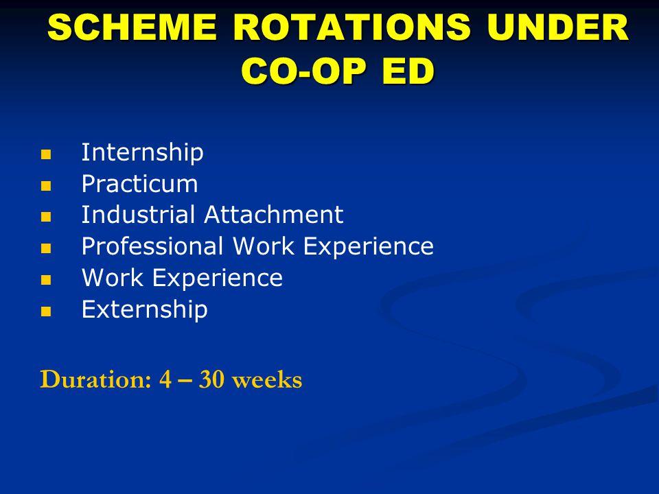 SCHEME ROTATIONS UNDER CO-OP ED