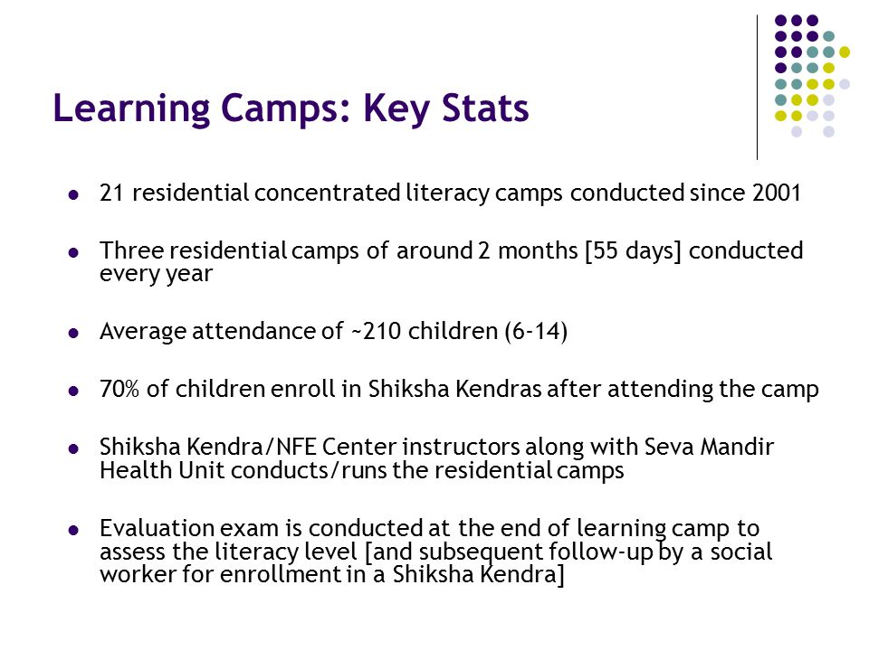 Learning Camps: Key Stats