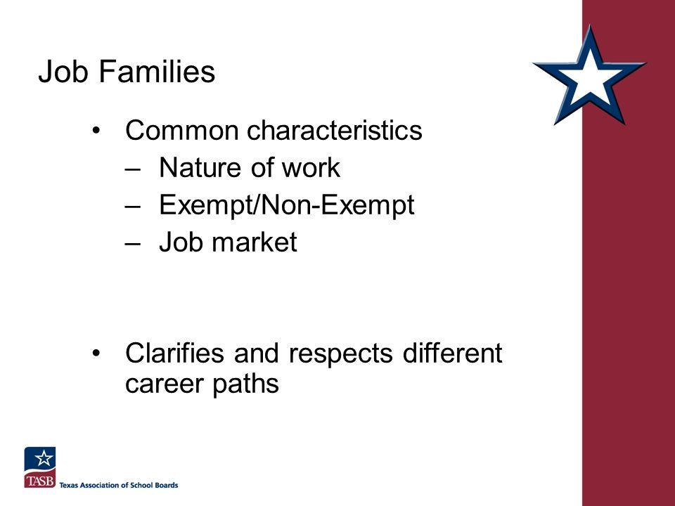 Job Families Common characteristics Nature of work Exempt/Non-Exempt