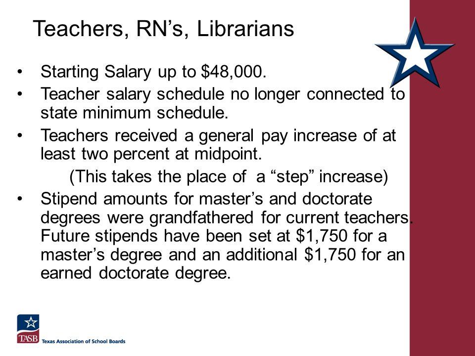 Teachers, RN's, Librarians