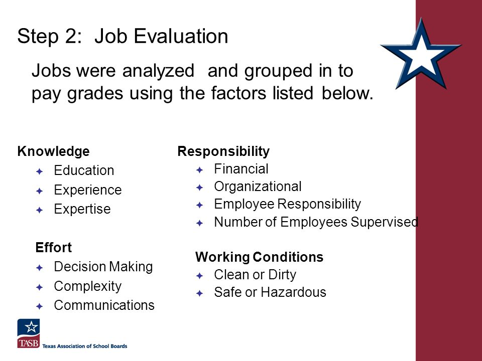 Step 2: Job Evaluation Jobs were analyzed and grouped in to pay grades using the factors listed below.