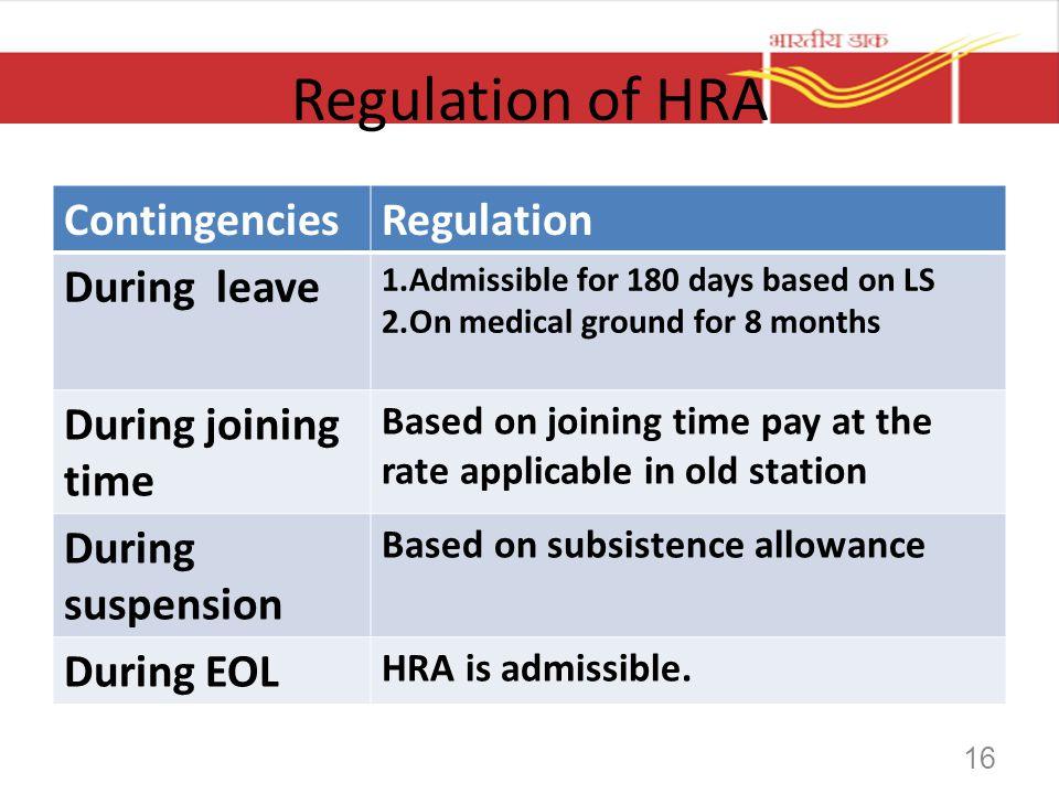 Regulation of HRA Contingencies Regulation During leave