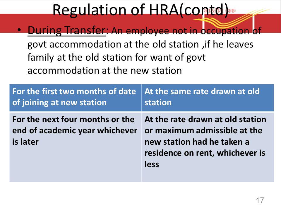 Regulation of HRA(contd)