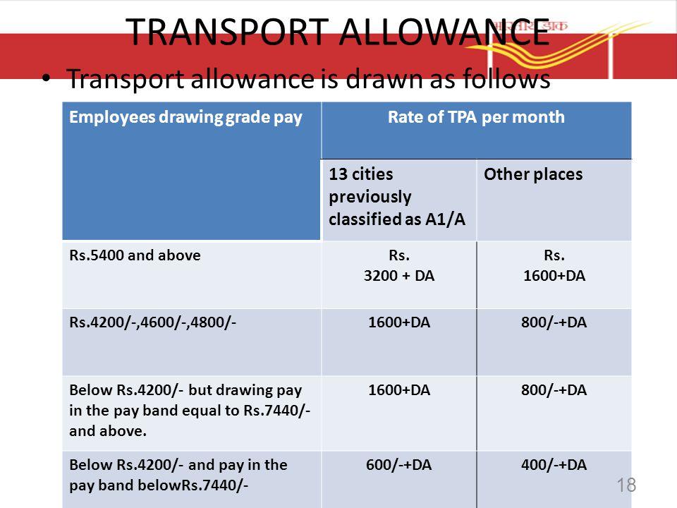 TRANSPORT ALLOWANCE Transport allowance is drawn as follows