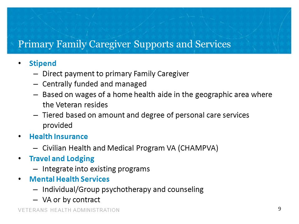 Primary Family Caregiver Supports and Services