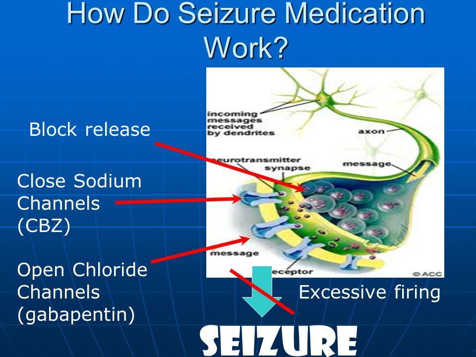 How Do Seizure Medication Work