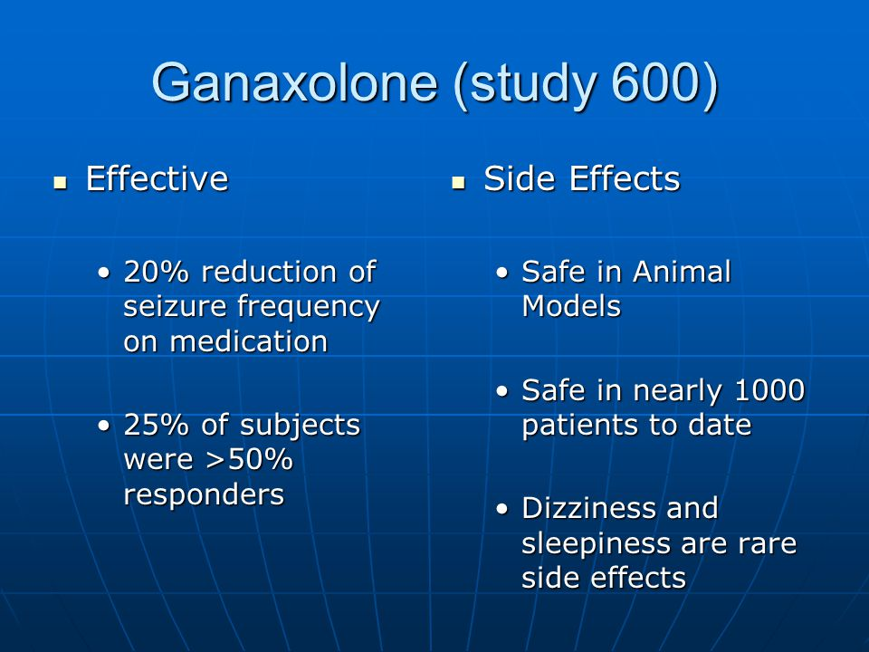 Ganaxolone (study 600) Effective Side Effects