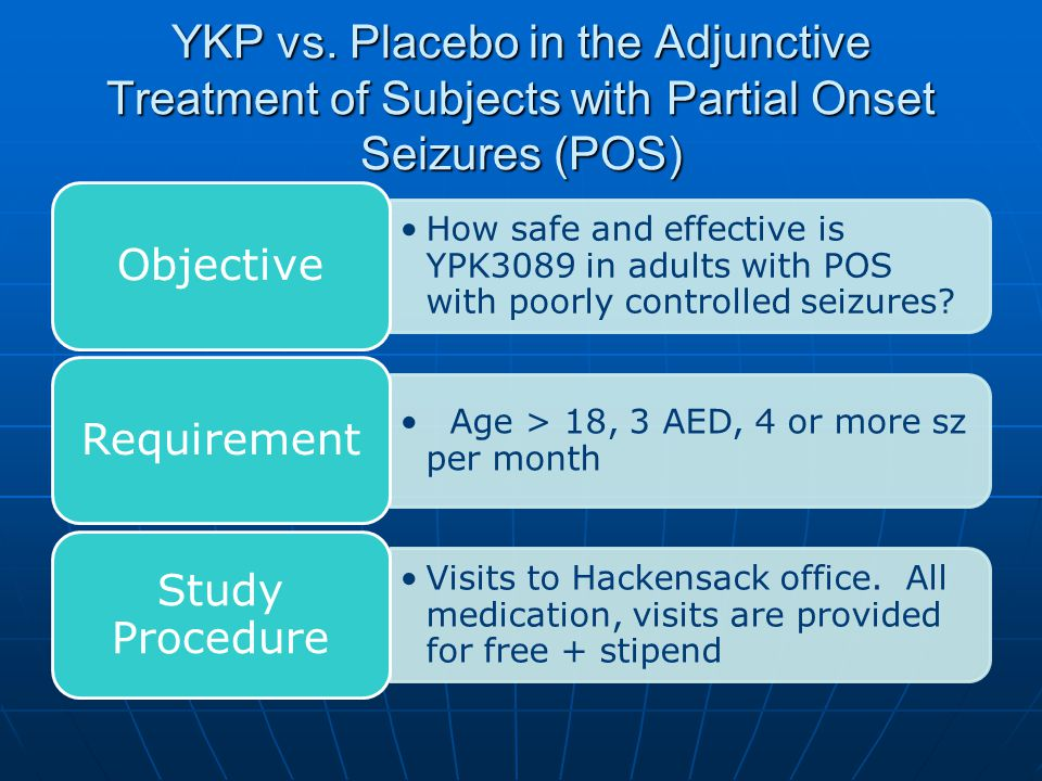 YKP vs. Placebo in the Adjunctive Treatment of Subjects with Partial Onset Seizures (POS)