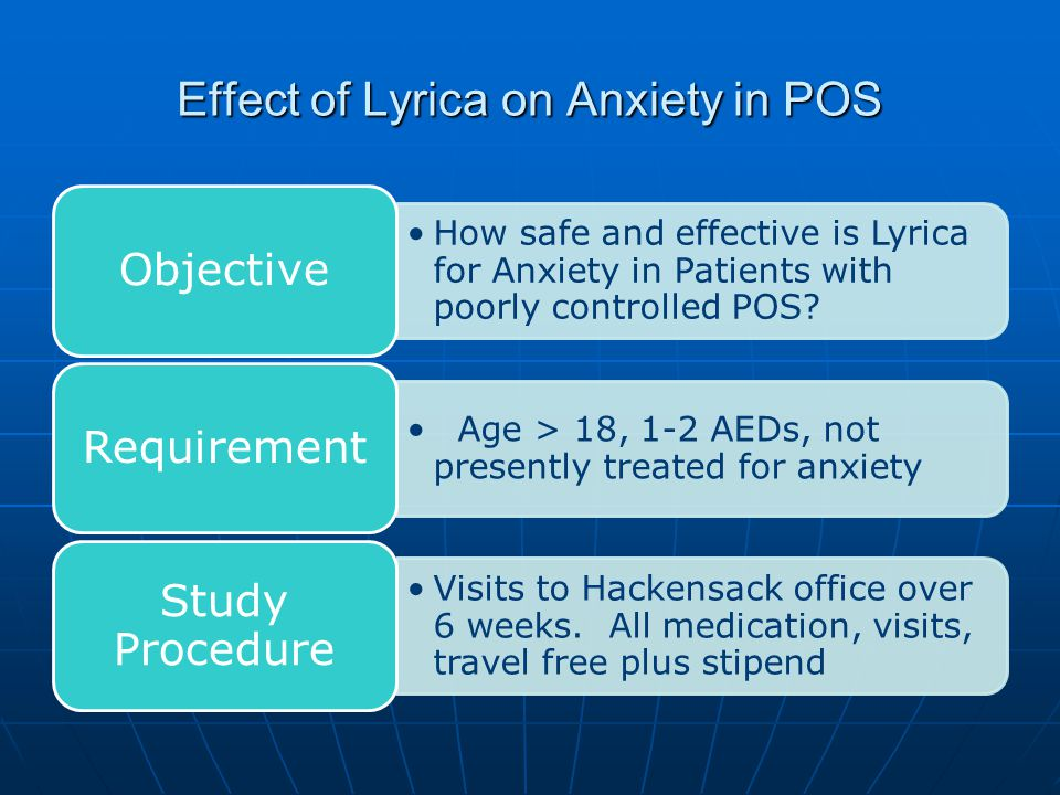 Effect of Lyrica on Anxiety in POS