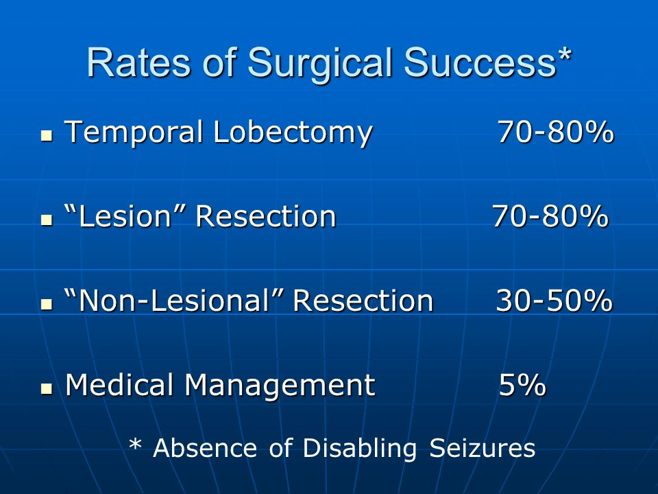 Rates of Surgical Success*