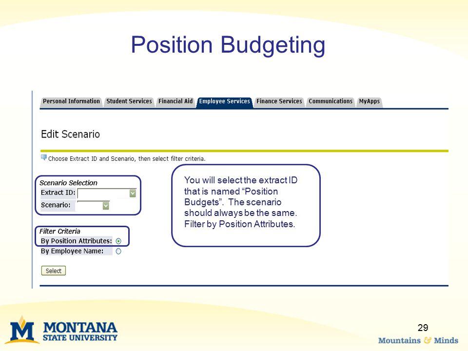 Position Budgeting