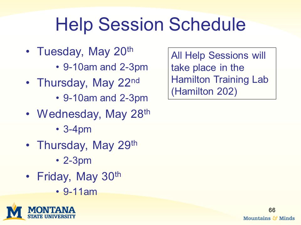 Help Session Schedule Tuesday, May 20th Thursday, May 22nd