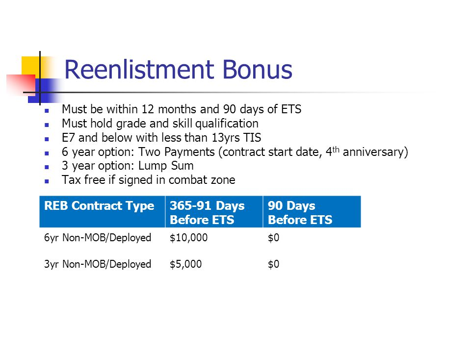 Reenlistment Bonus Must be within 12 months and 90 days of ETS