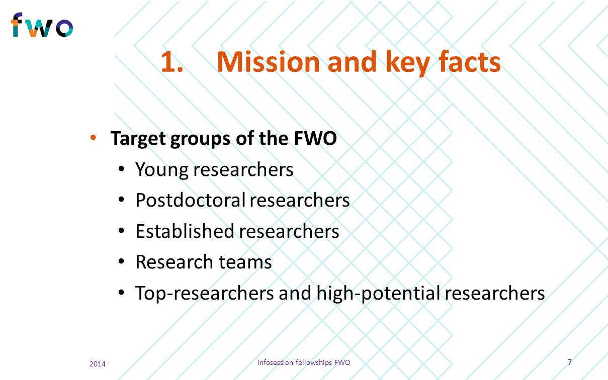 Infosession fellowships FWO