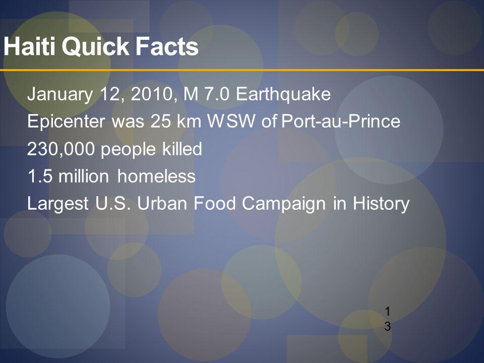 Haiti Quick Facts