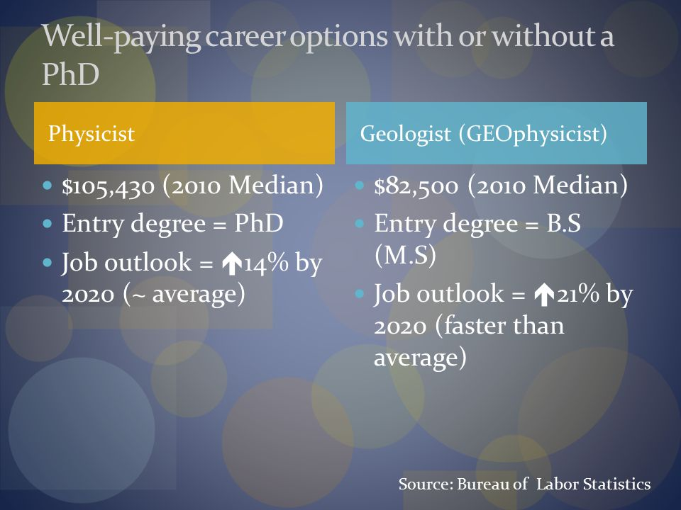 Well-paying career options with or without a PhD
