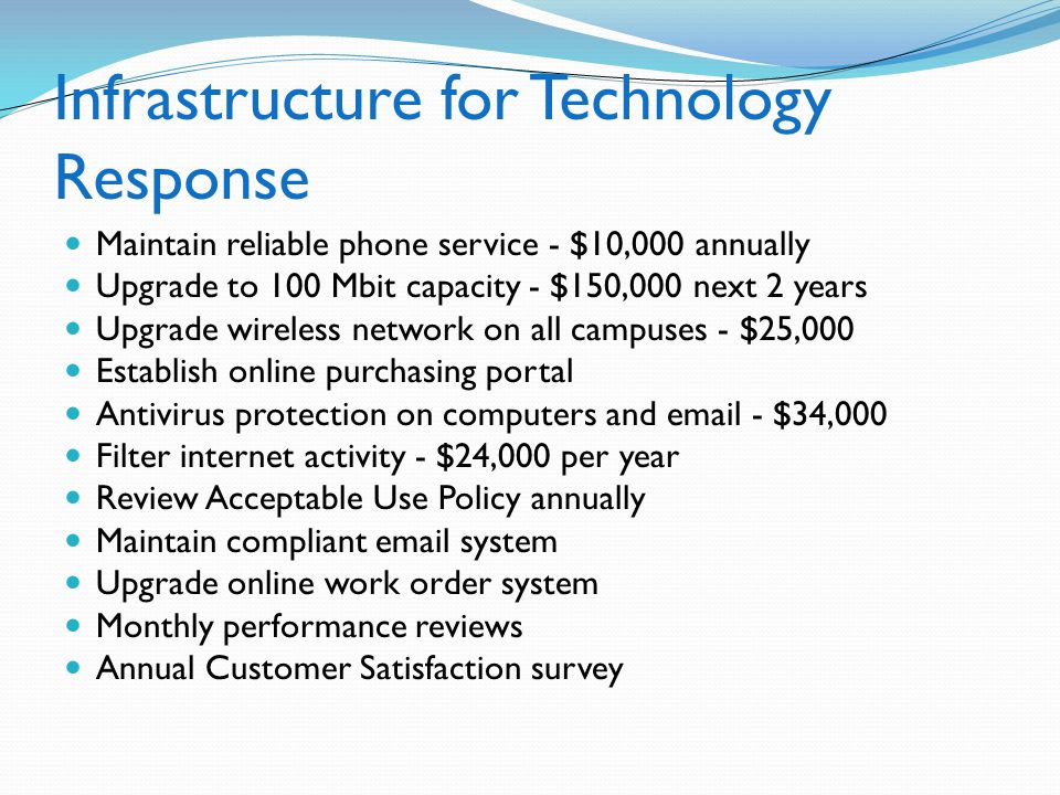 Infrastructure for Technology Response