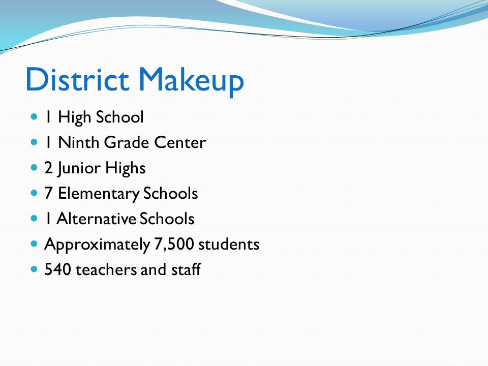 District Makeup 1 High School 1 Ninth Grade Center 2 Junior Highs