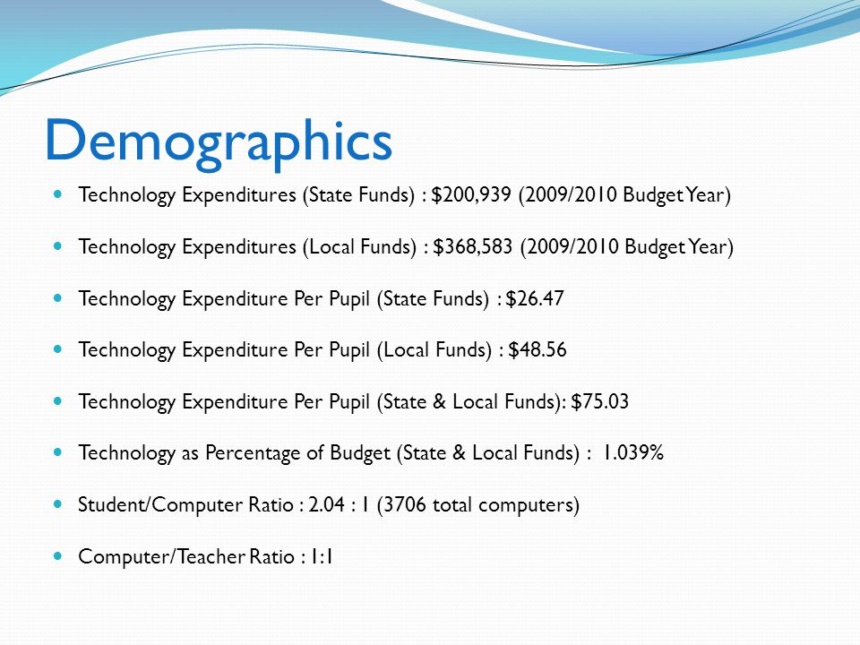 Demographics Technology Expenditures (State Funds) : $200,939 (2009/2010 Budget Year)