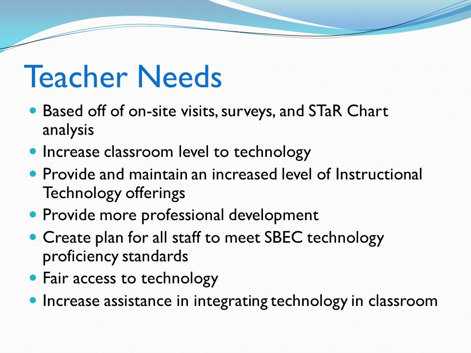 Teacher Needs Based off of on-site visits, surveys, and STaR Chart analysis. Increase classroom level to technology.