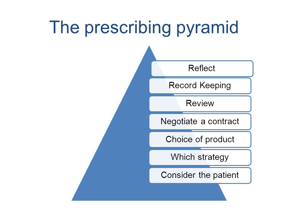 prescribing pyramid essay An exploration of how nurse prescribing is being used for patients with respiratory conditions across the east of england.
