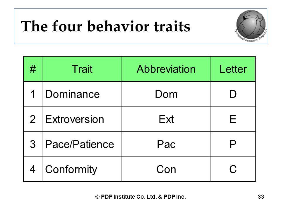 The four behavior traits