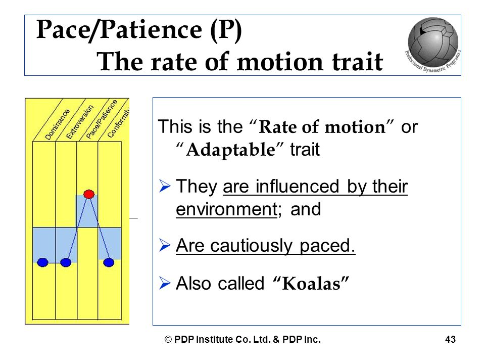 Pace/Patience (P) The rate of motion trait