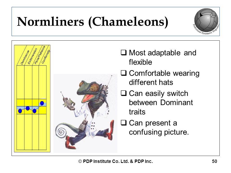 Normliners (Chameleons)