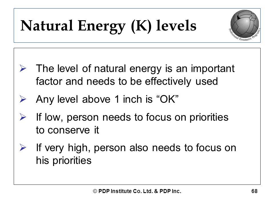 Natural Energy (K) levels