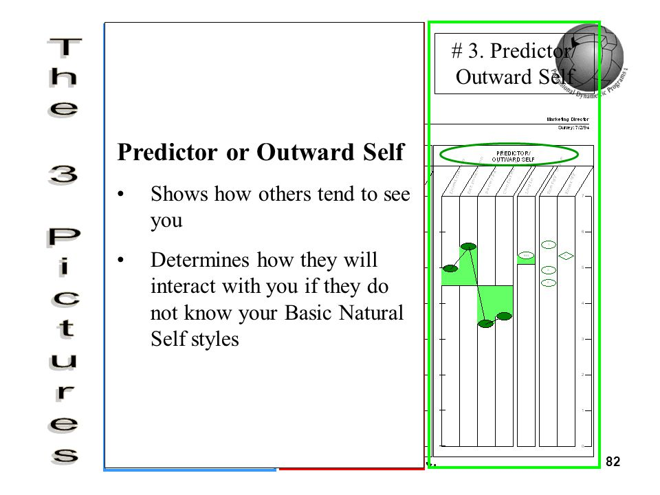 Predictor or Outward Self